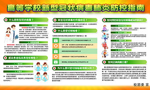 校园新型冠状病毒肺炎防控指南宣传栏
