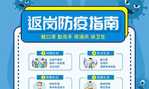 企业返岗防疫指南宣传单PSD素材