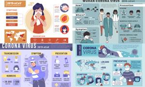 抗击新冠肺炎疫情防护宣传矢量素材