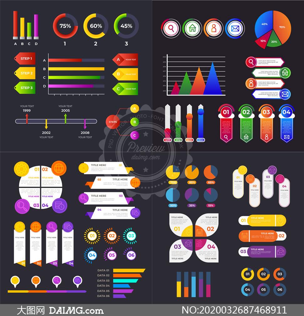 餅狀圖統計圖與流程圖創意矢量素材