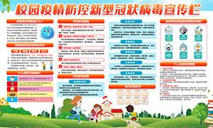 校园疫情防控宣传栏设计PSD素材