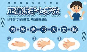 七步洗手法宣传海报设计矢量素材
