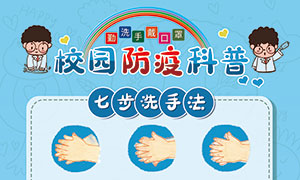 校园防疫科普七步洗手法海报PSD素材