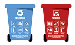 垃圾分类VI导视设计矢量素材