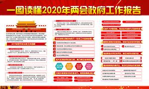 2020年两会政府工作报告宣传展板PSD素材