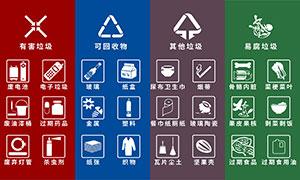 垃圾分类指引标识设计PSD素材