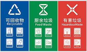 垃圾分类指引标志设计矢量素材