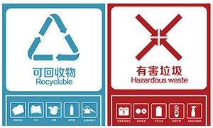 垃圾分类指引标识设计矢量素材