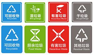 垃圾分类环保标识设计矢量素材