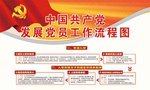 共产党发展党员工作流程图设计PSD素材