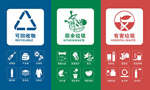 垃圾桶垃圾分类指引标识矢量素材
