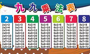 九九乘法口訣表模板矢量素材