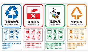 垃圾分類指引標識設計模板矢量素材