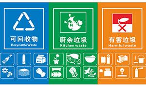 垃圾桶垃圾分類指引標志設計矢量素材