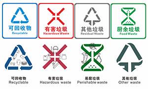 垃圾分類圖標標識設計矢量素材