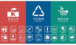 成都市生活垃圾分類標識設計矢量素材
