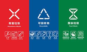 簡約風格生活垃圾分類標識矢量素材