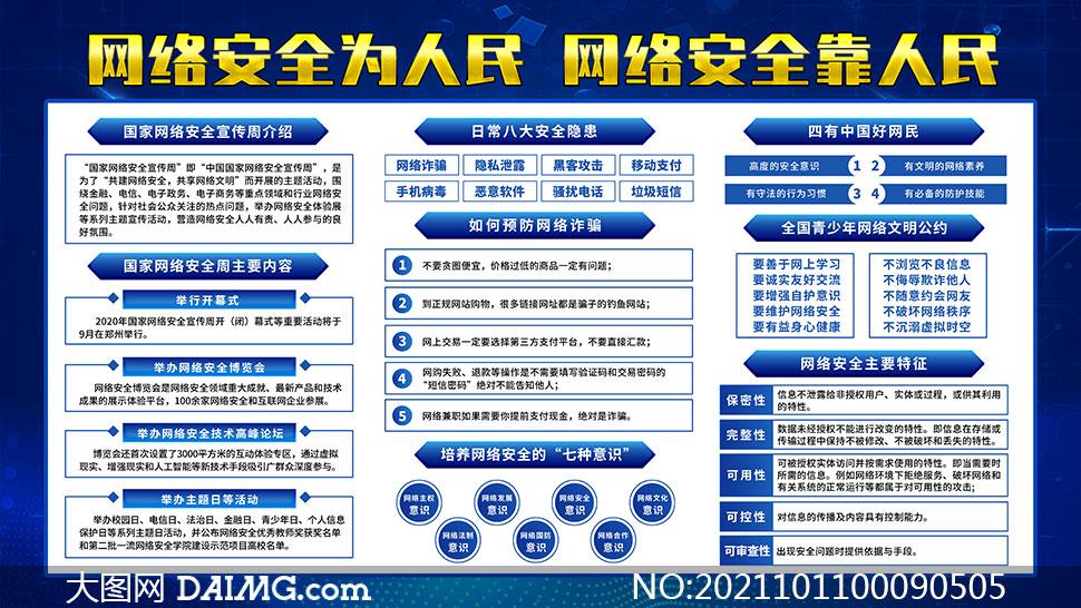 2021年国家网络安全宣传周展板PSD模板
