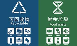 城市垃圾分類指引標識矢量素材